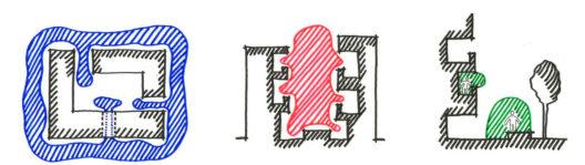 Klangschalen: 1) Die äussere Raumschale umfasst die angrenzenden städtischen Räume, Strassen, Kreuzungen, Hinterhöfe. 2) Die mittlere Raumschale betrifft den Raum zwischen den Gebäuden. 3) Der Nahraum oder die innere Raumschale, deren Zentrum eine hörende Person bildet, hat ungefähr einen Radius von 5 m bis 20 m.